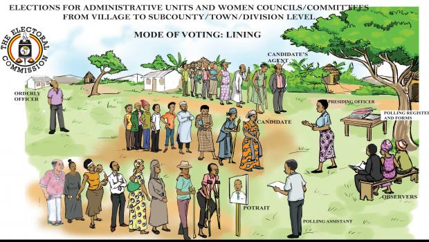 Elections for Administrative Units and Women Councils/Committees